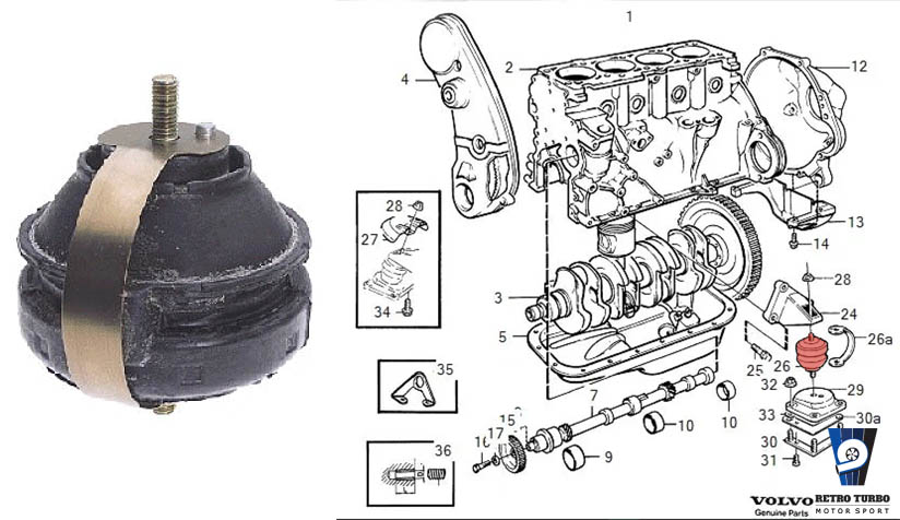 Retro Turbo: Volvo Motorsport UK | Volvo 740 940, 8V Pro Engine Mounts for  B200 B230 (OE1378657) | Volvo 740 Engine Diagram |  | Retro Turbo